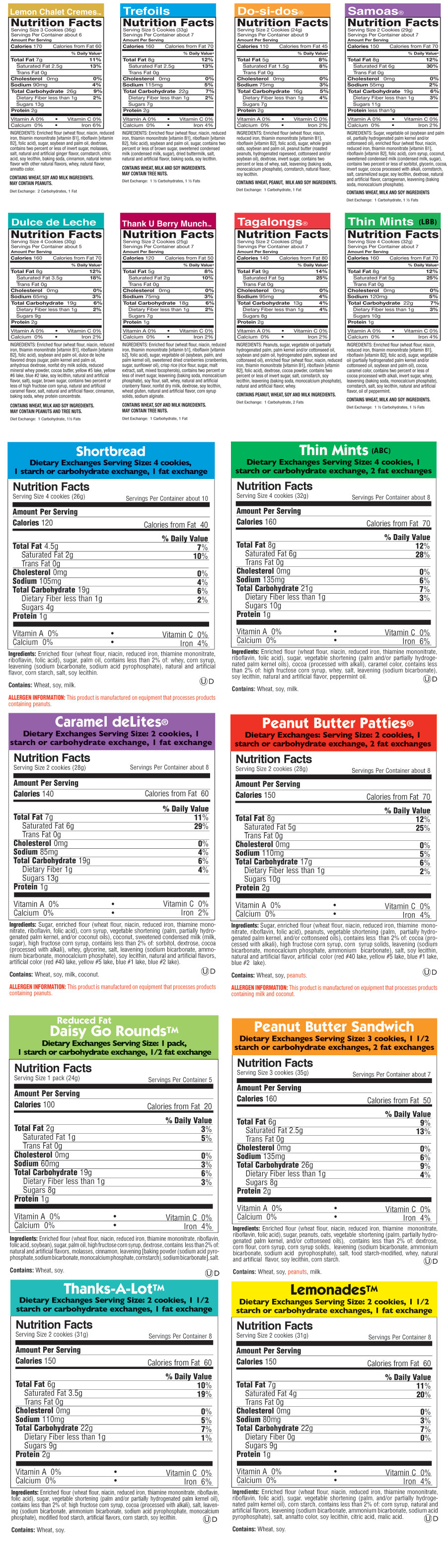 girl scout cookies list